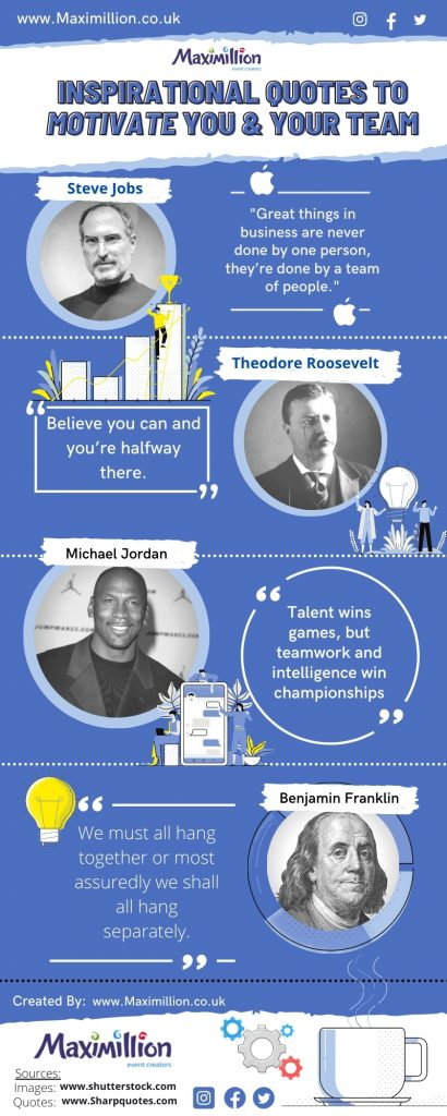 Infographic - Motivational Quotes